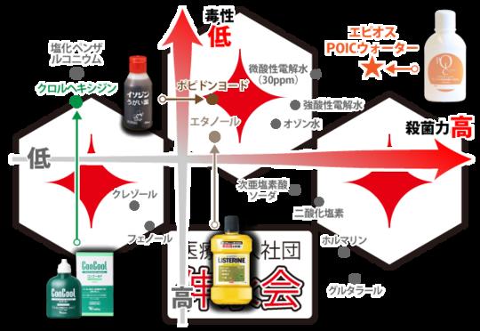 作る 次亜塩素酸水 ハイター ハイターの消毒液、次亜塩素酸ナトリウム液作り方 ペットボトルで計量